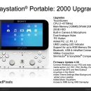 Playstation Portable Model Upgrade Box Art Cover